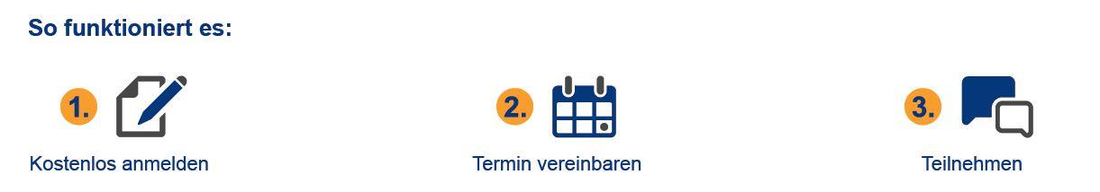 zum Anmeldeformular auf www.Usability.ch