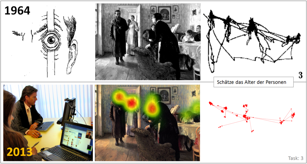 Eye Tracking Alfred L. Yarbus and Usability.ch - An unexpected visitor - 1964 and 2013