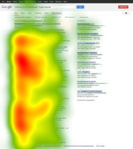 Eye-Tracking Heatmap: Einfluss der Motivation