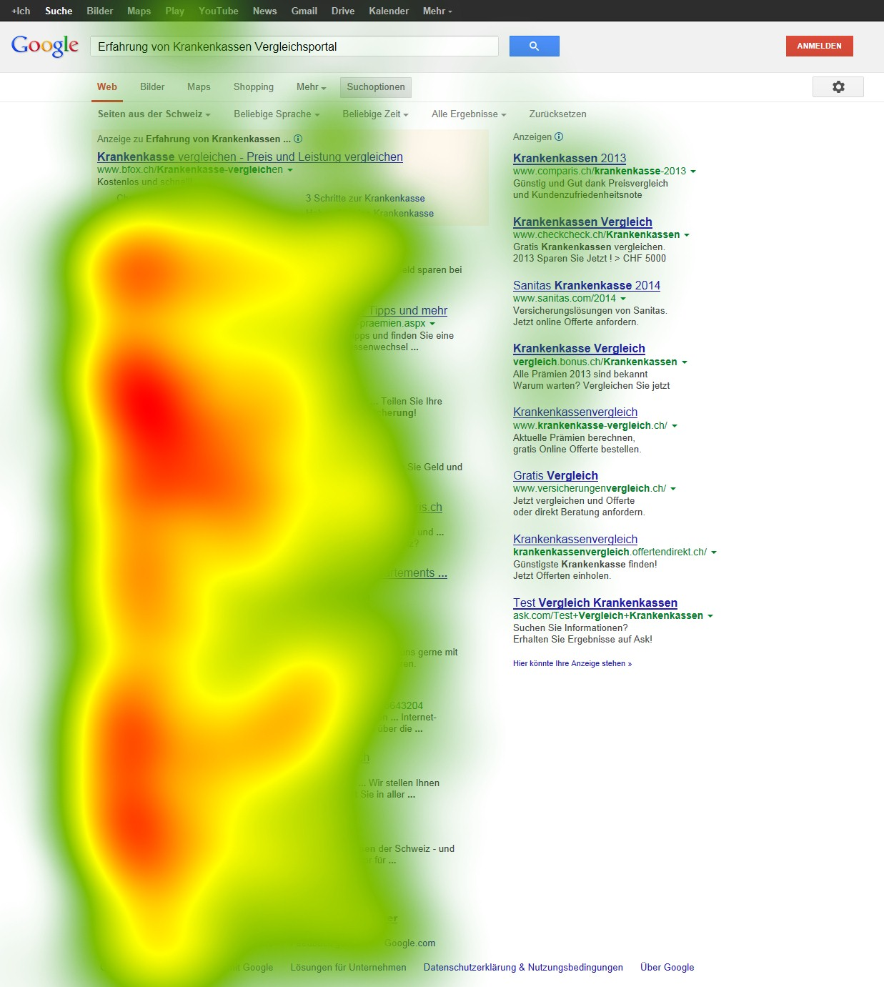Eye-Tracking Heatmap: Einfluss der Motivation